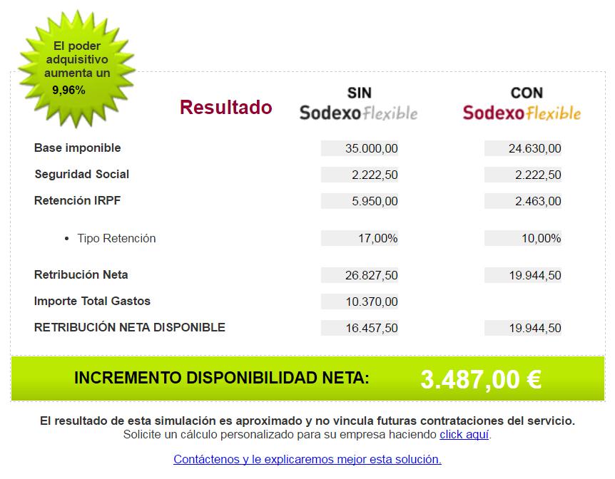 salario en especie 35.000 €